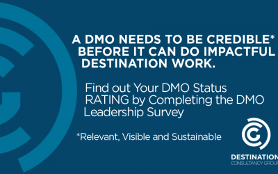 Lead DO Survey